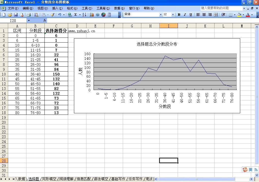 分数段分布图模板
