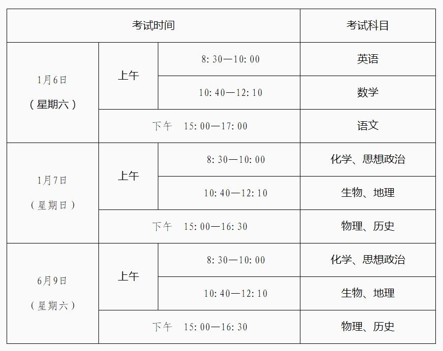 18年广东省学业水平考试安排